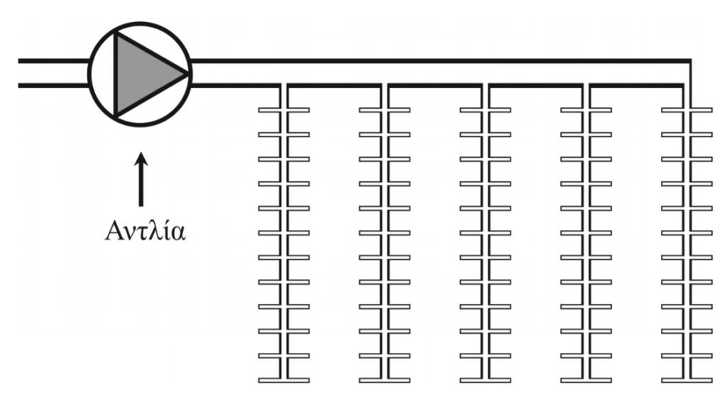 Συστήματα Άρδευσης Αντλία